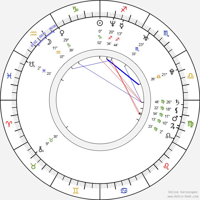 Amanda Baker - Birth horoscope chart