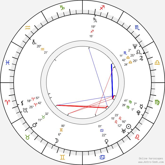 Amanda Bearse - Birth horoscope chart