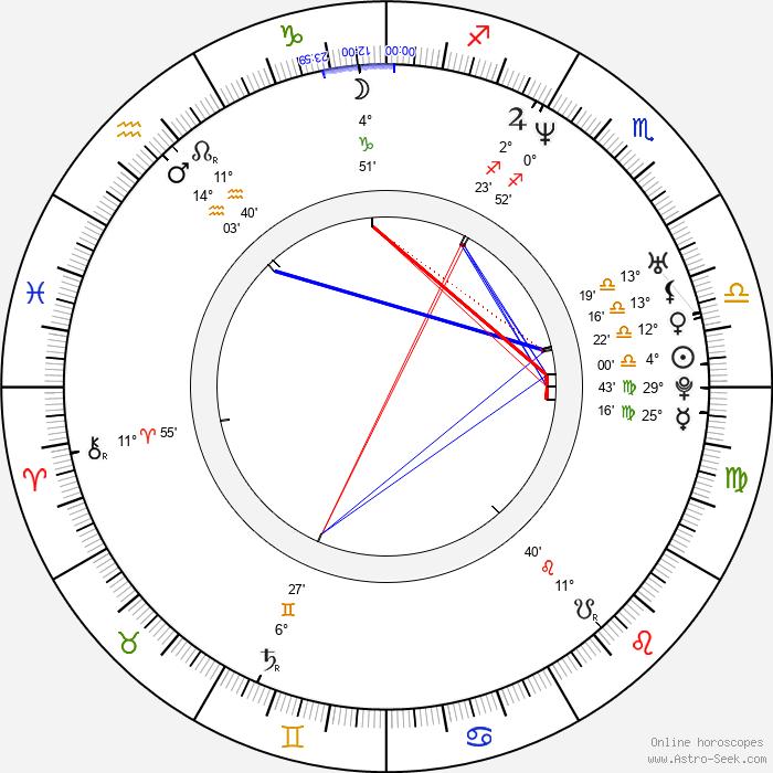 Amanda Detmer - Birth horoscope chart