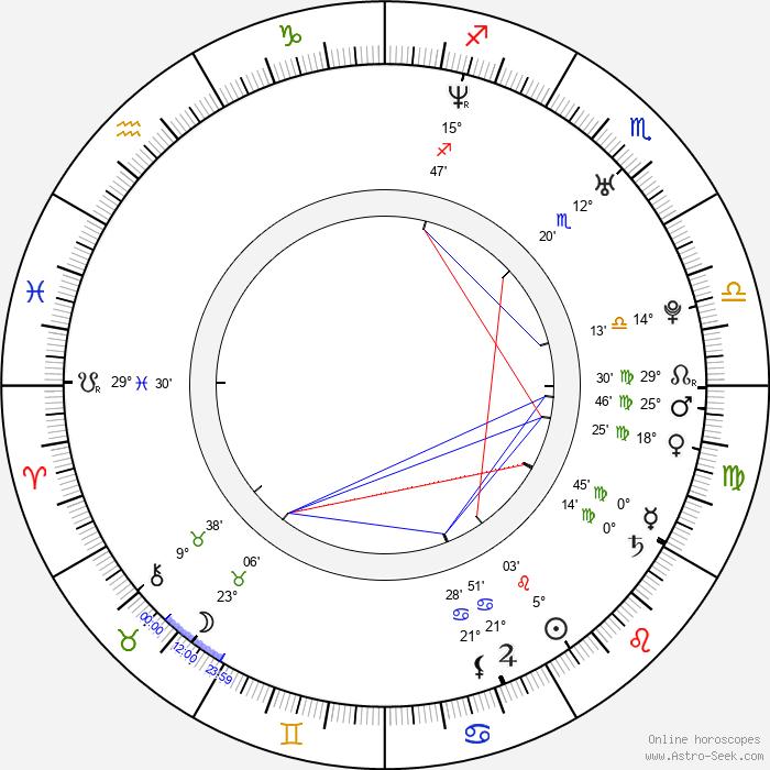 Amanda Marier - Birth horoscope chart