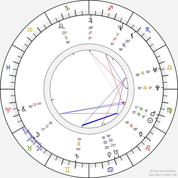 Amanda Marshall - Birth horoscope chart