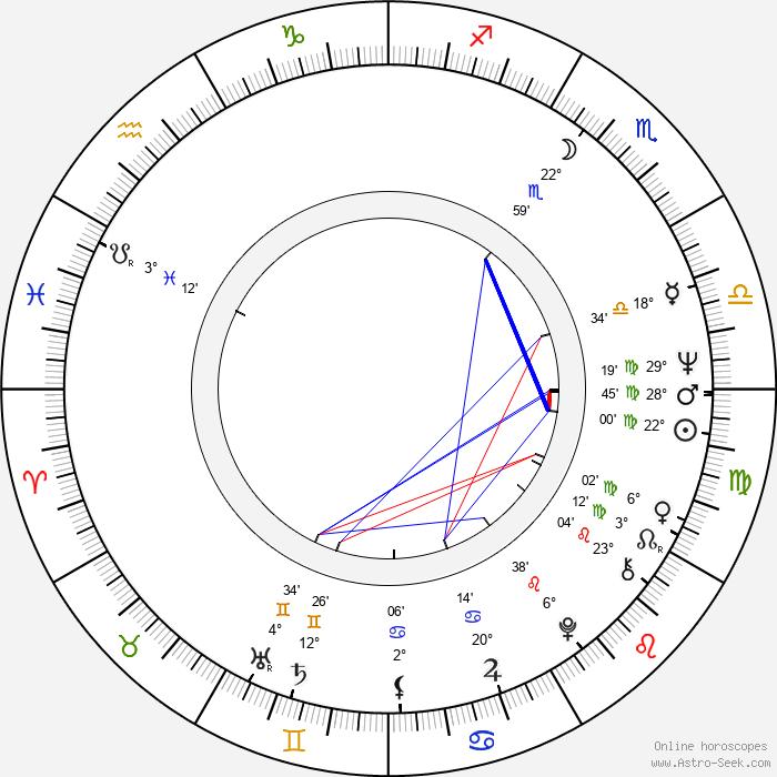 Amanda Murray - Birth horoscope chart