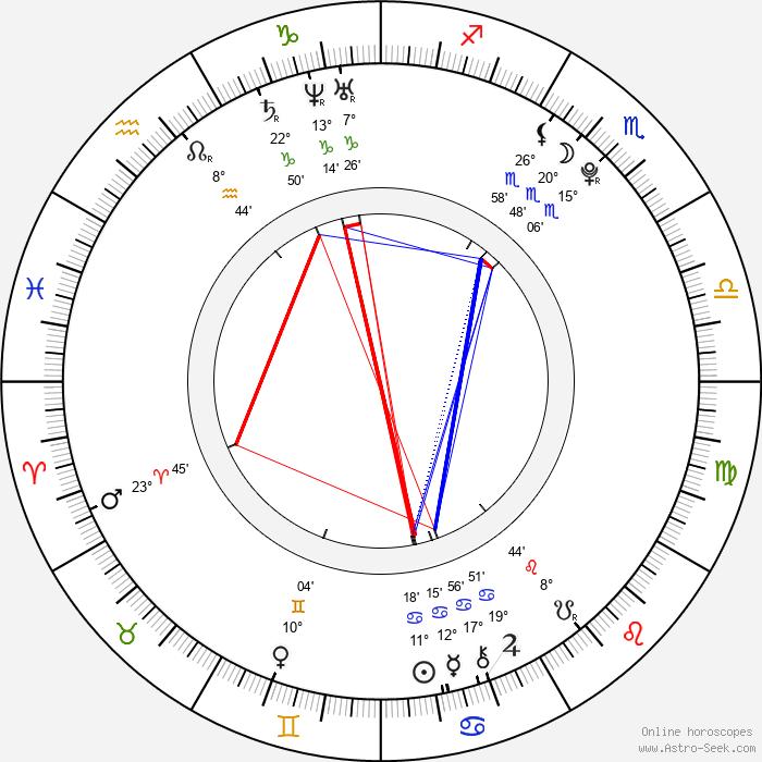 Amanda Rasmuson - Birth horoscope chart