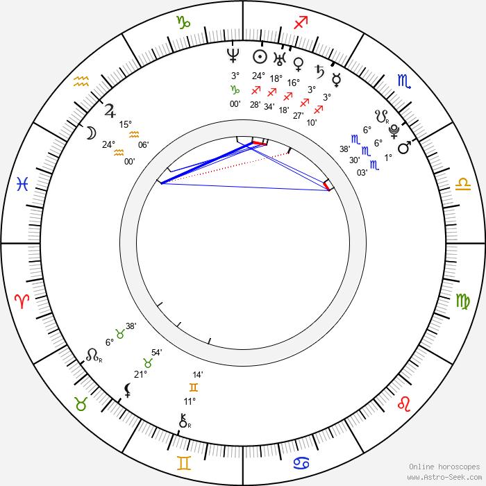 Amanda Setton - Birth horoscope chart