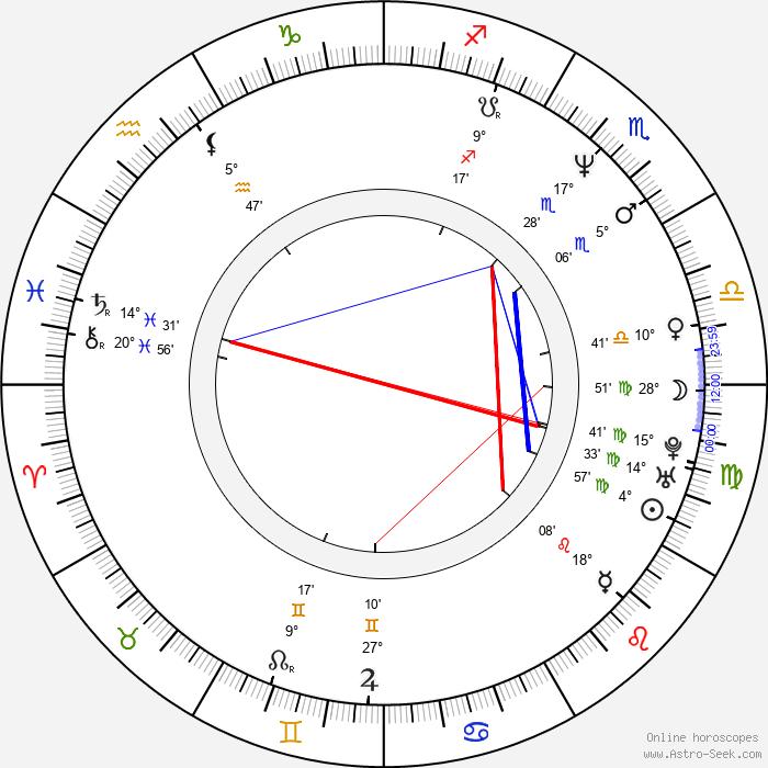 Amanda Tapping - Birth horoscope chart