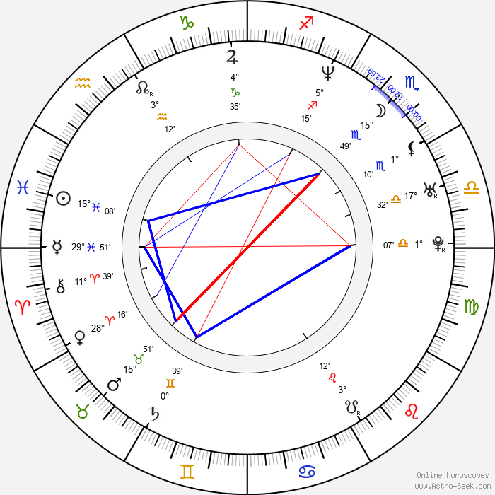 Amaya Forch - Birth horoscope chart
