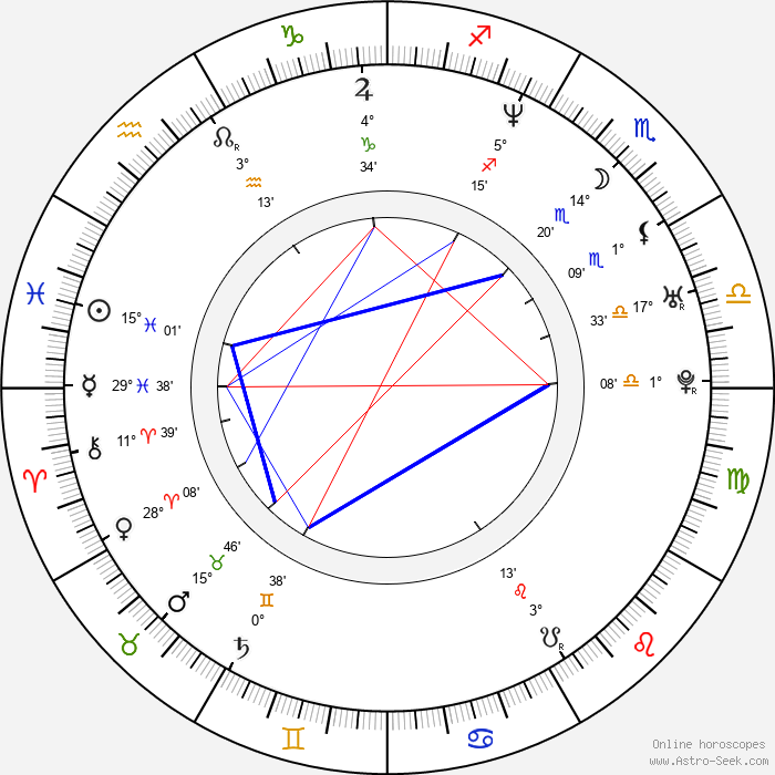Amaya Forch - Birth horoscope chart
