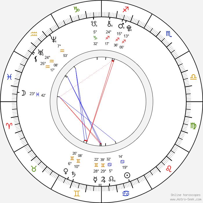 Amayla Early - Birth horoscope chart