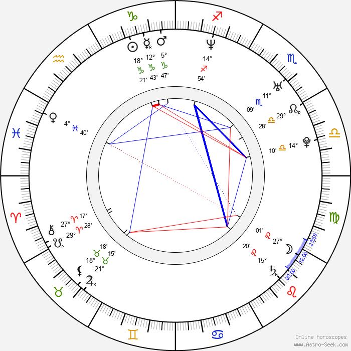 Amber Benson - Birth horoscope chart