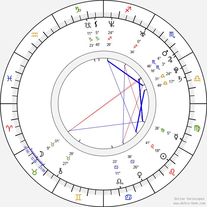 Amber Coyle - Birth horoscope chart