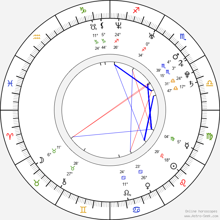 Amber Coyle - Birth horoscope chart
