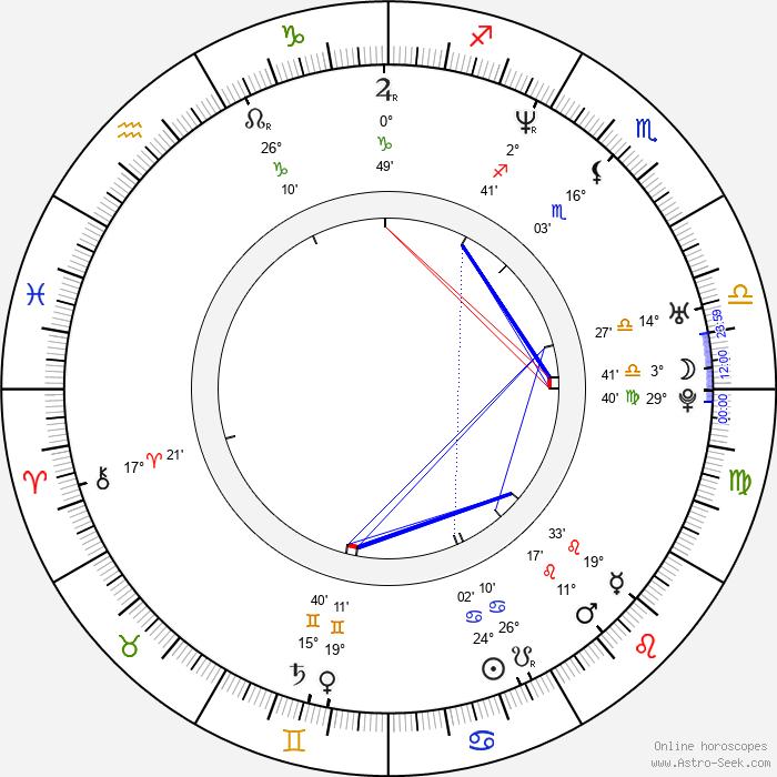 Amber Woods - Birth horoscope chart