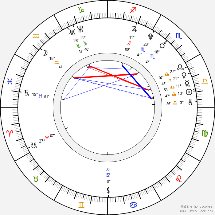 Ambrosia Kelley - Birth horoscope chart