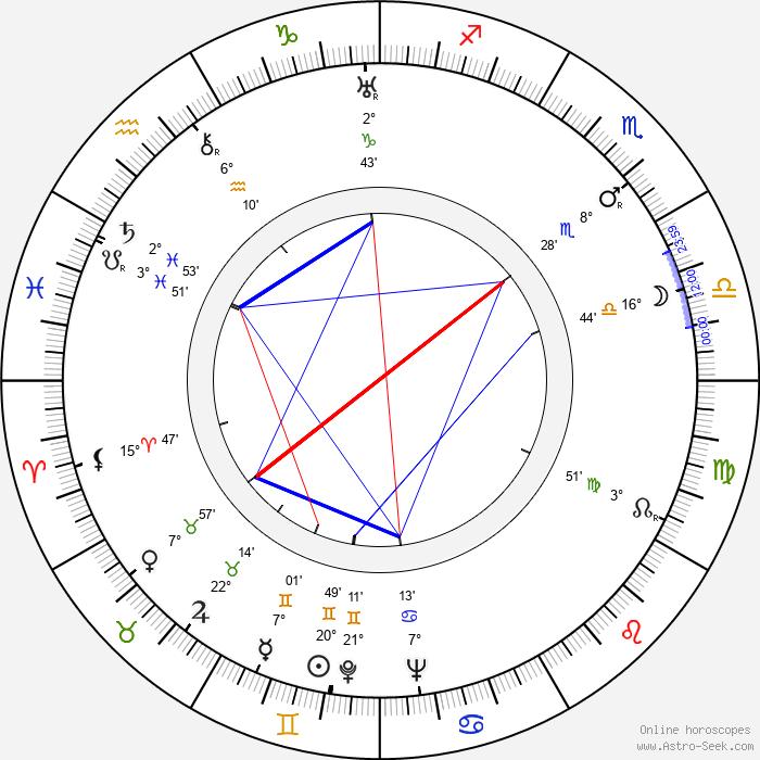 Amelia de la Torre - Birth horoscope chart