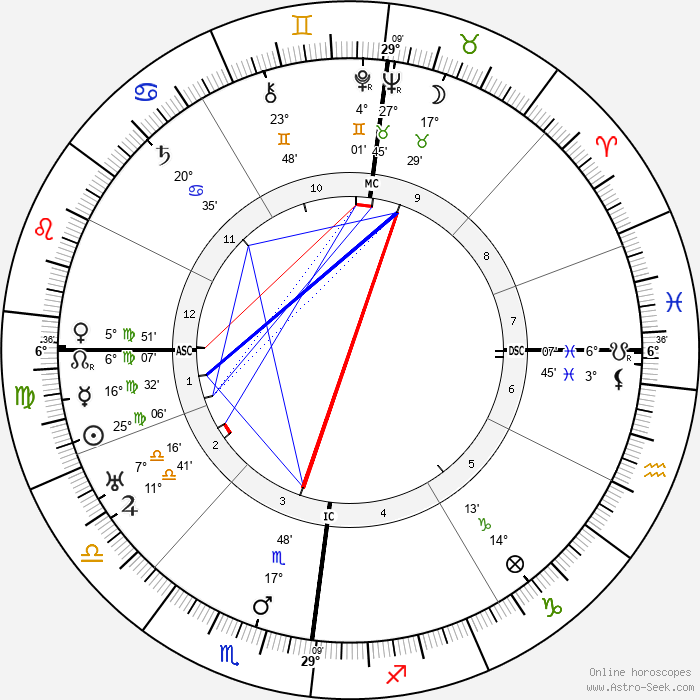 Amelie Beese-Boutard - Birth horoscope chart