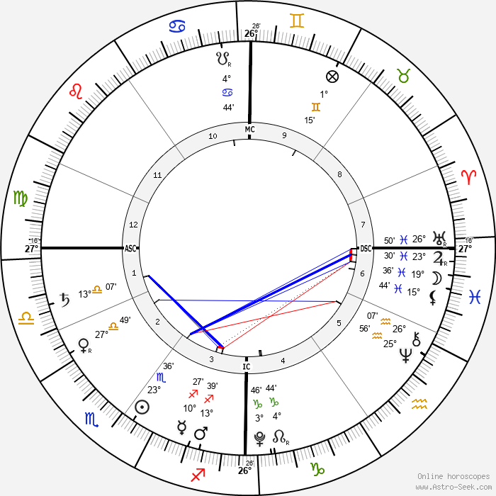 Amelie Bourne - Birth horoscope chart