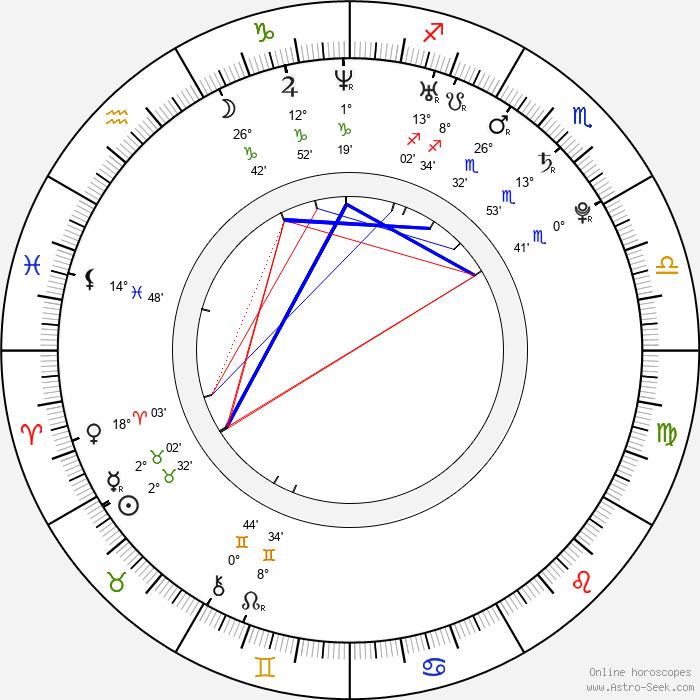 Amelle Berrabah - Birth horoscope chart