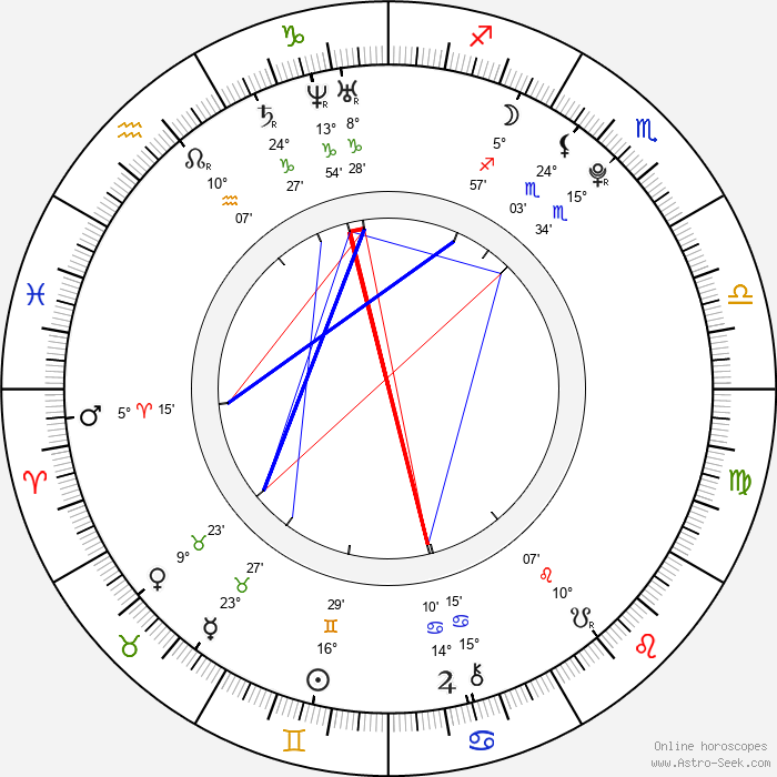 Amethyst Kelly - Birth horoscope chart