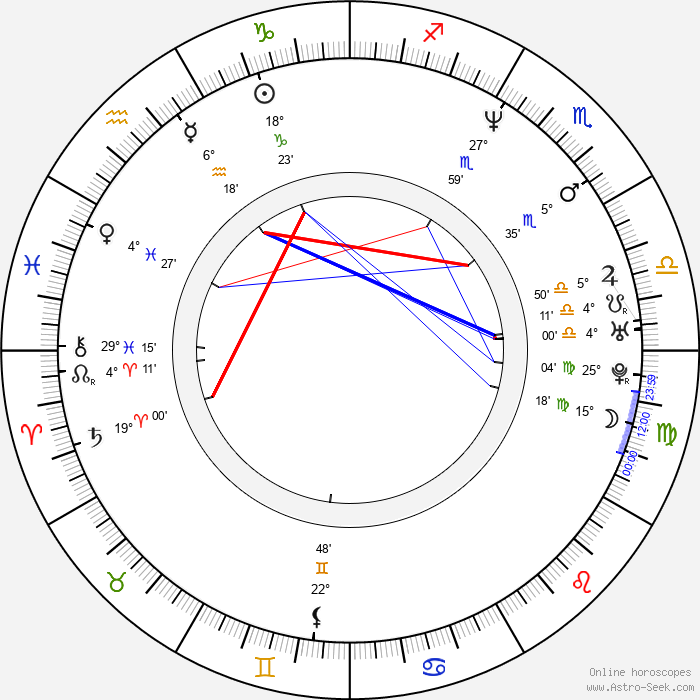 Ami Dolenz - Birth horoscope chart