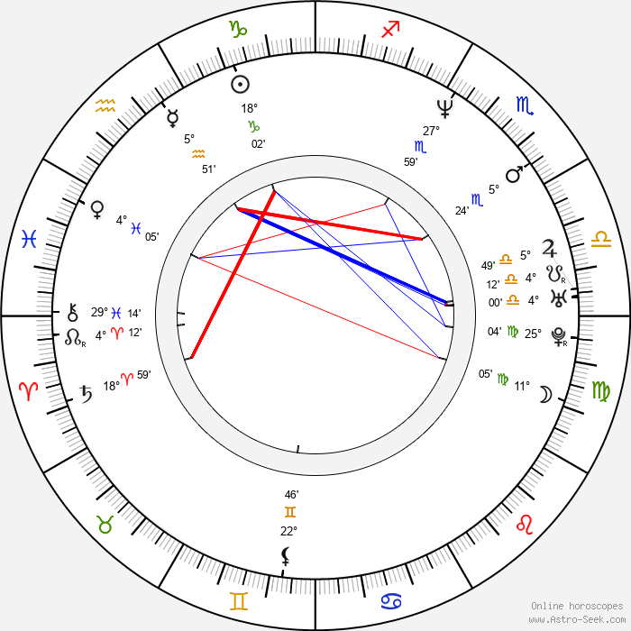 Ami Dolenz - Birth horoscope chart