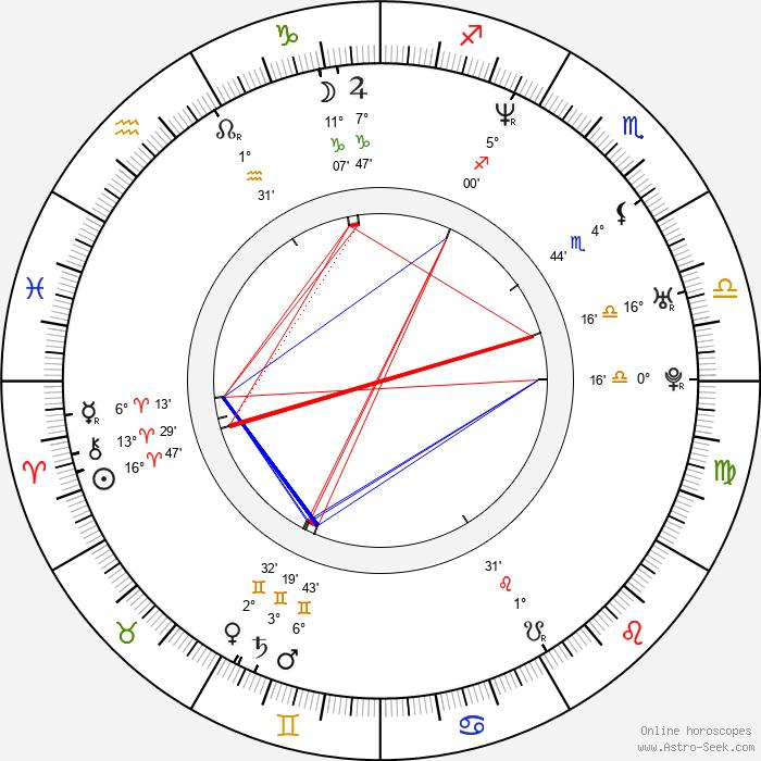 Ami James - Birth horoscope chart