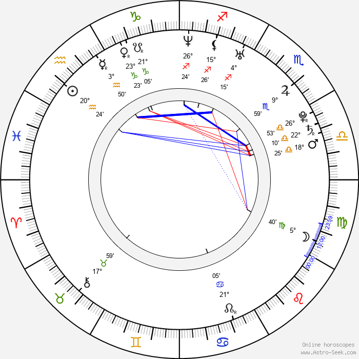 Ami Suzuki - Birth horoscope chart