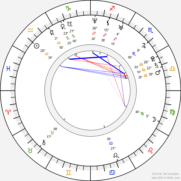 Ami Suzuki - Birth horoscope chart