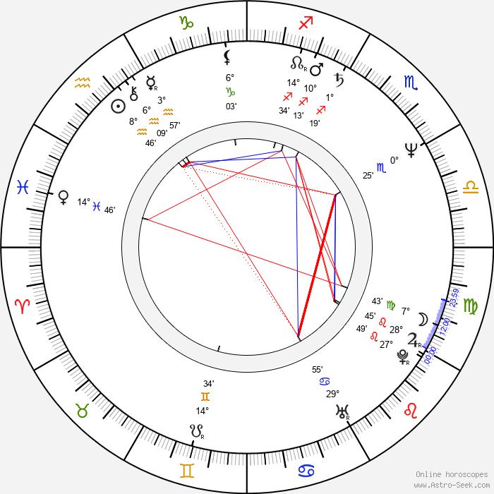 Amii Stewart - Birth horoscope chart