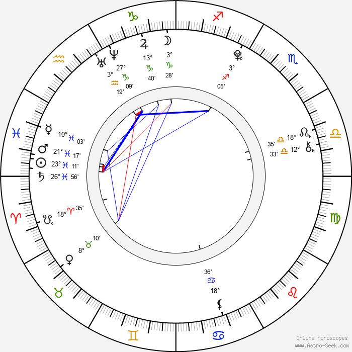 Amir Ali Said - Birth horoscope chart