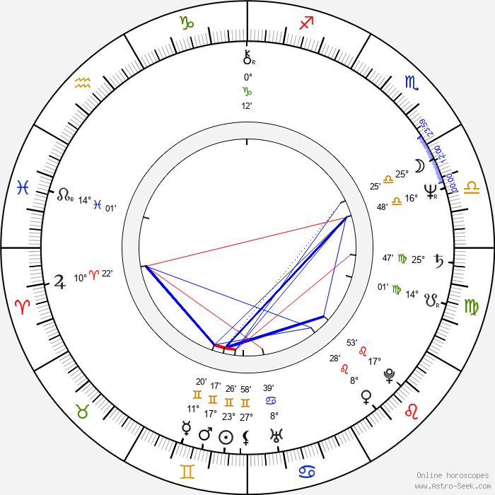 Amir Barghashi - Birth horoscope chart