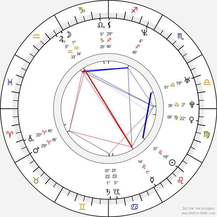 Amir El Falaki - Birth horoscope chart