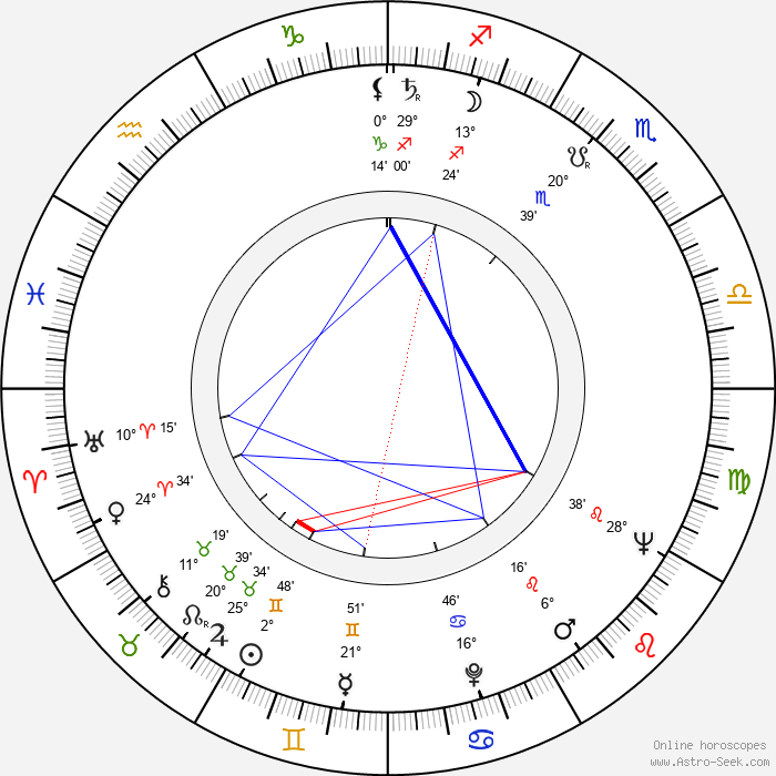 Amir Shervan - Birth horoscope chart