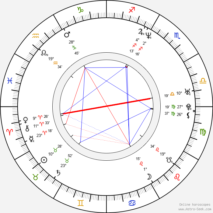 Amira Casar - Birth horoscope chart