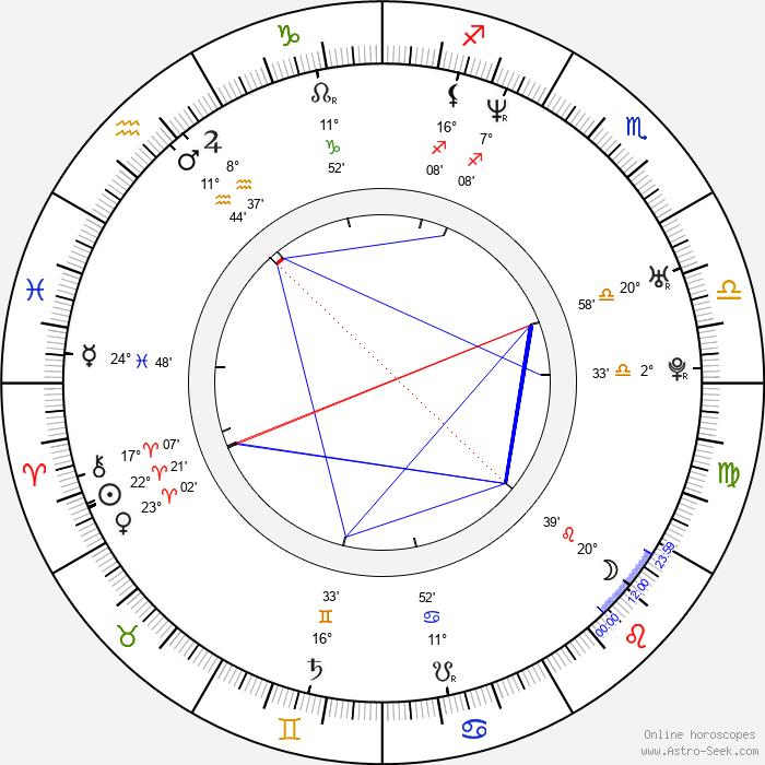 Amr Waked - Birth horoscope chart