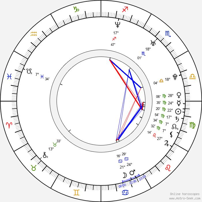 Amy Davidson - Birth horoscope chart