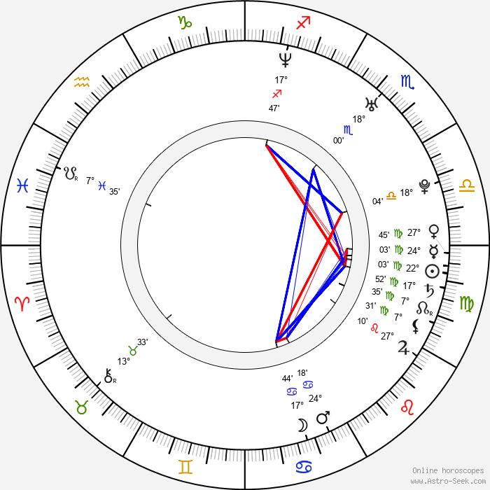 Amy Davidson Birth Chart Horoscope, Date of Birth, Astro