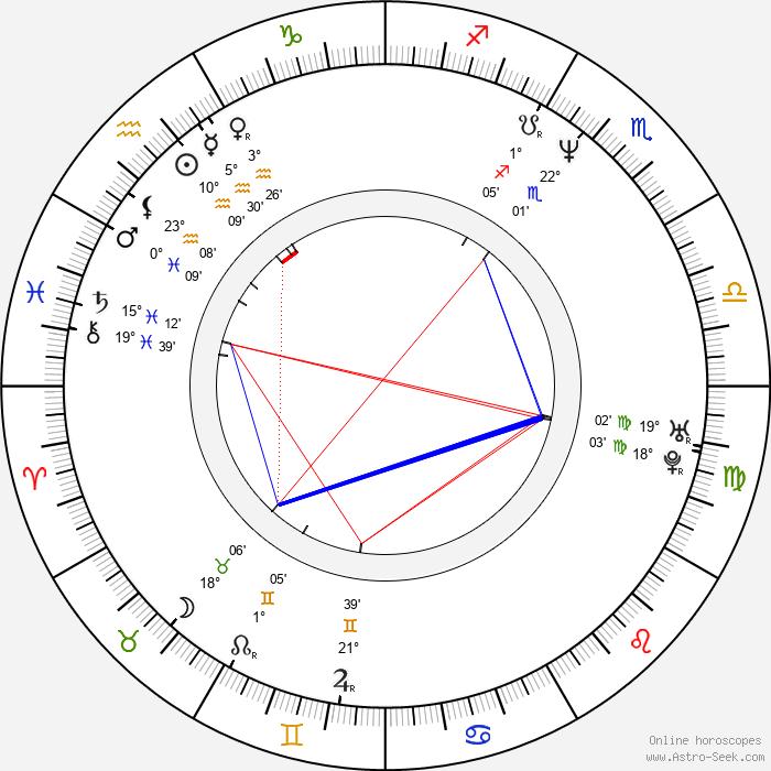 Amy Fadhli - Birth horoscope chart