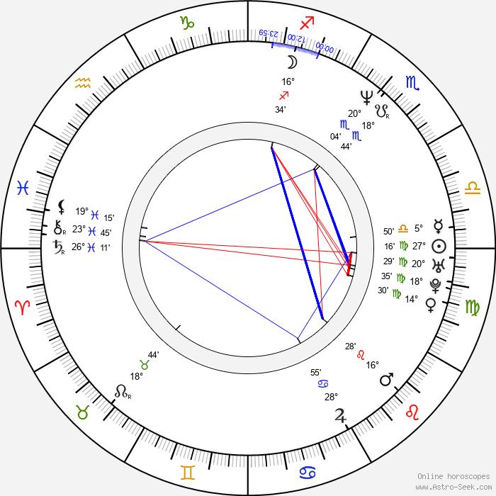 Amy Farrington - Birth horoscope chart