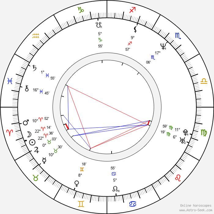 Amy Ray - Birth horoscope chart