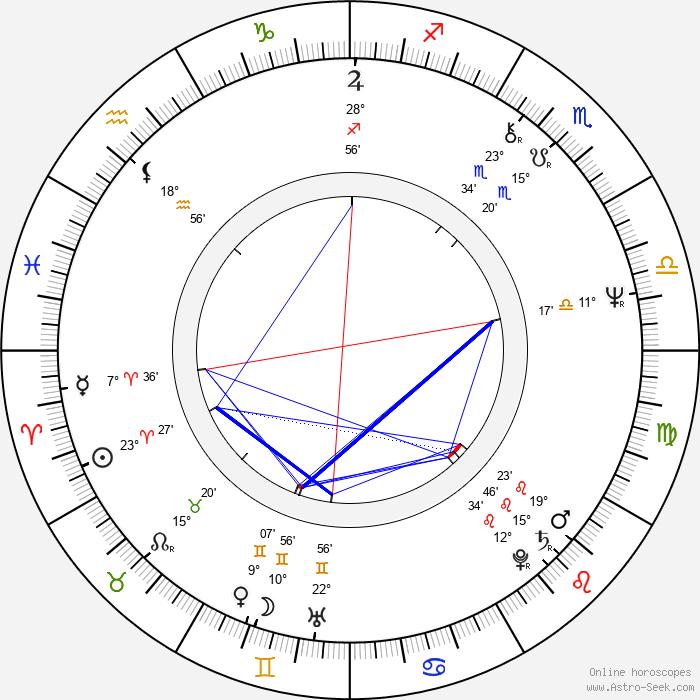 Amy Robinson - Birth horoscope chart