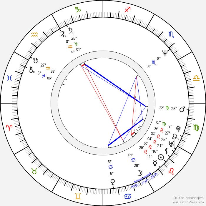 Amy Stiller - Birth horoscope chart
