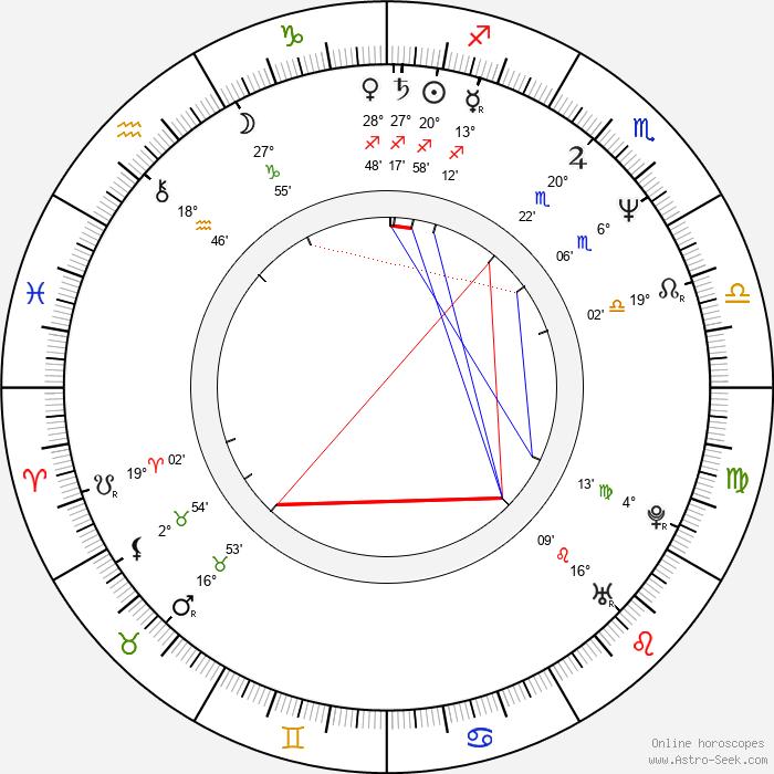 Amy Stock-Poynton - Birth horoscope chart