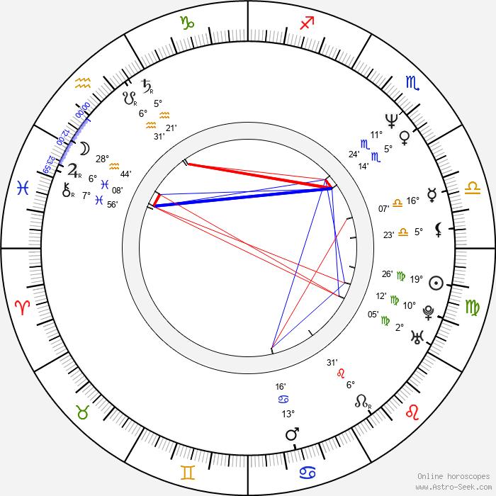 Amy Yasbeck - Birth horoscope chart