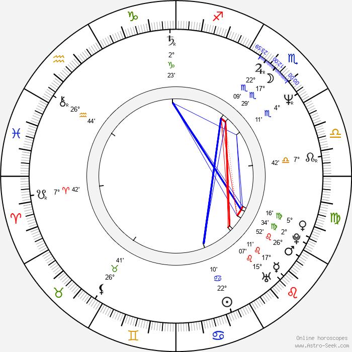 Ana Ciontea - Birth horoscope chart