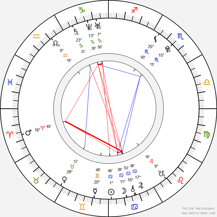 Ana Flavia Gavlak - Birth horoscope chart