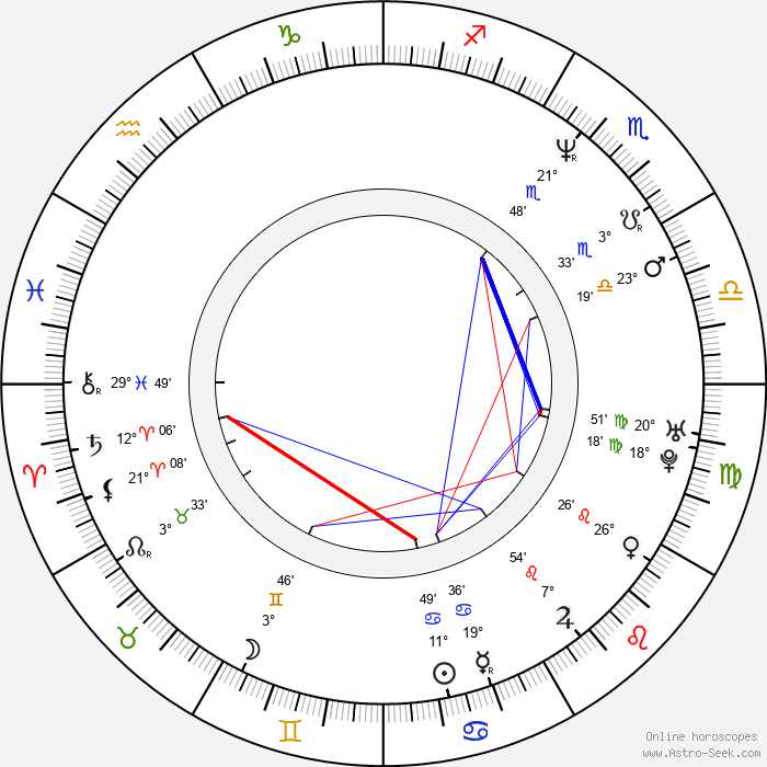 Ana Padrão - Birth horoscope chart