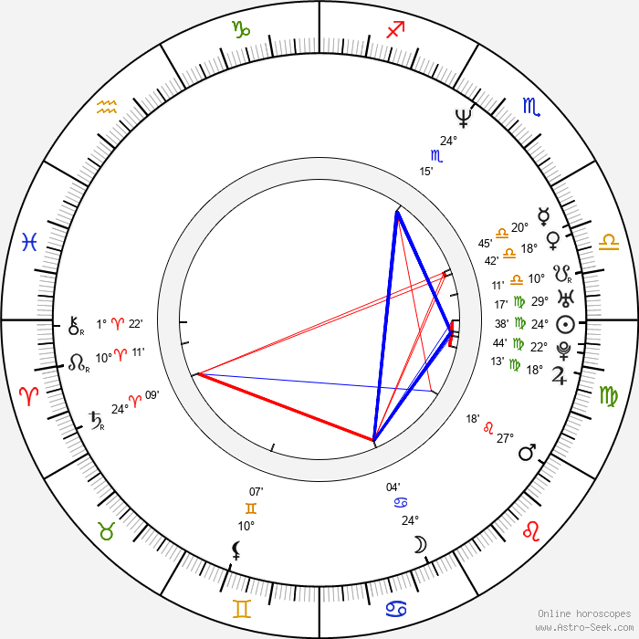 Anastacia - Birth horoscope chart