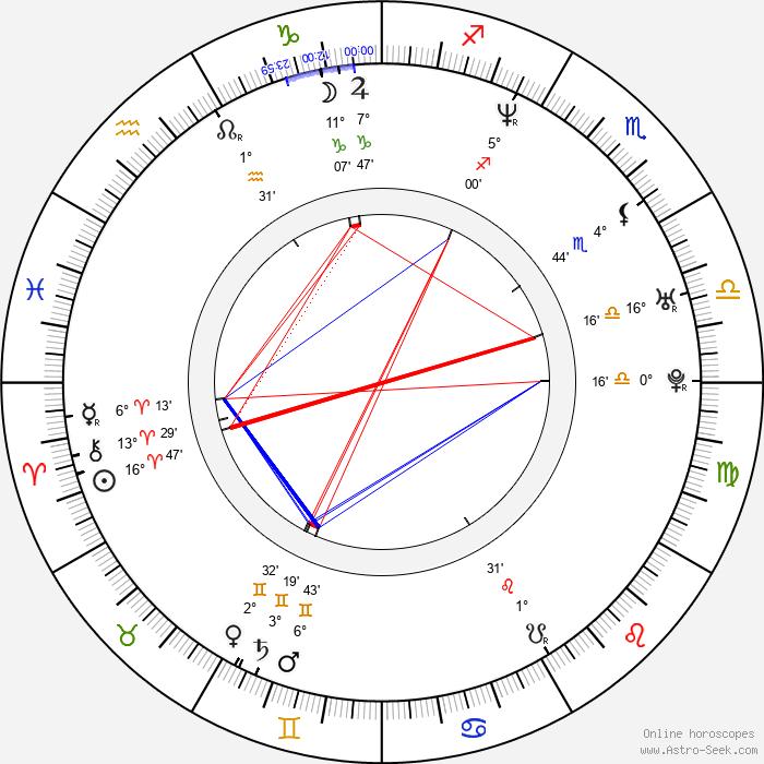 Anders Thomas Jensen - Birth horoscope chart