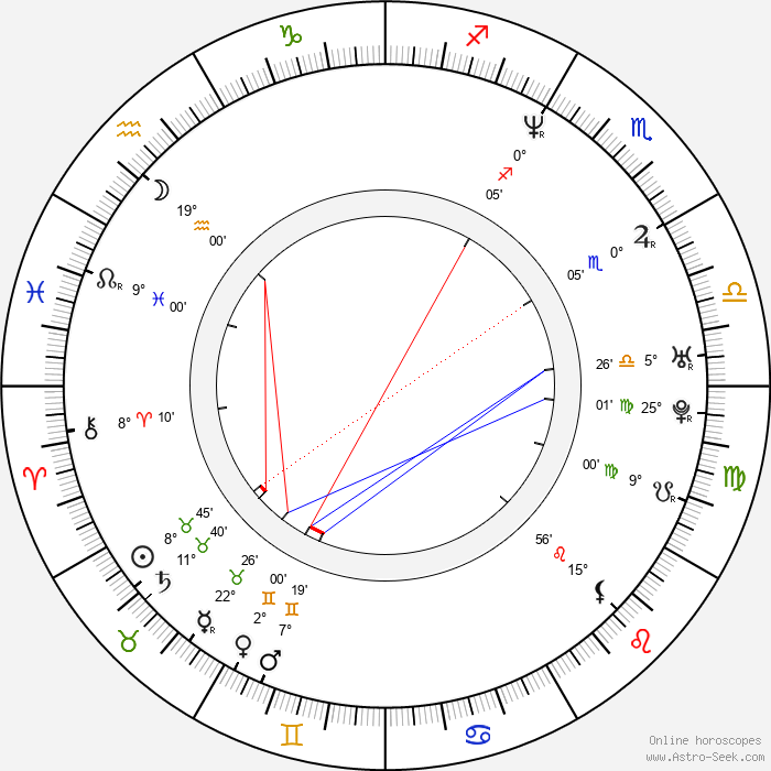 Andre Agassi - Birth horoscope chart