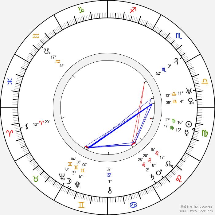 André Alerme - Birth horoscope chart